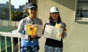 第1425回 関町ローンテニスクラブ 女子ダブルス準優勝:島田・工藤ペア