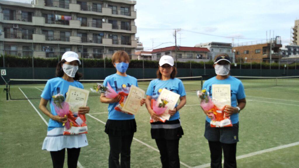 準優勝:『テニスボール4姉妹』