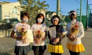 第1768回 南町田インターナショナル 女子チーム戦優勝:『カラフル』